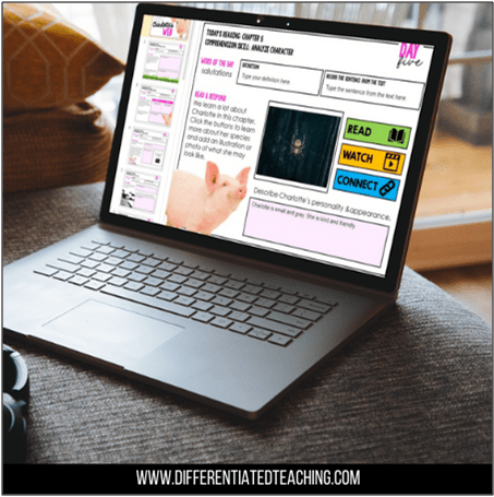 Charlotte's Web Digital Novel Study