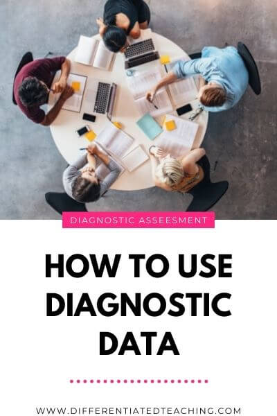 how to use diagnostic data to target intervention