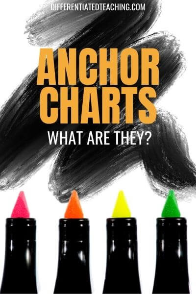 what are charts?