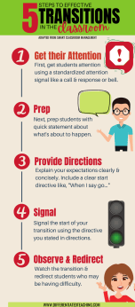 How to teach classroom transitions